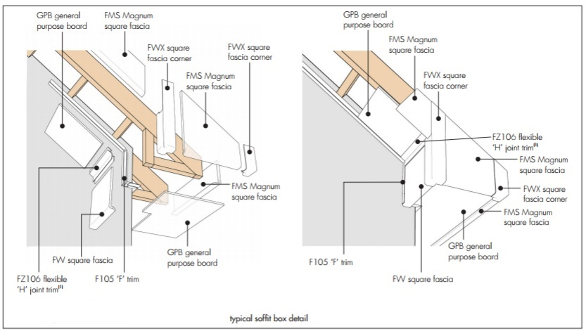 Fascia And Soffit Diagram Tradeline Upvc
